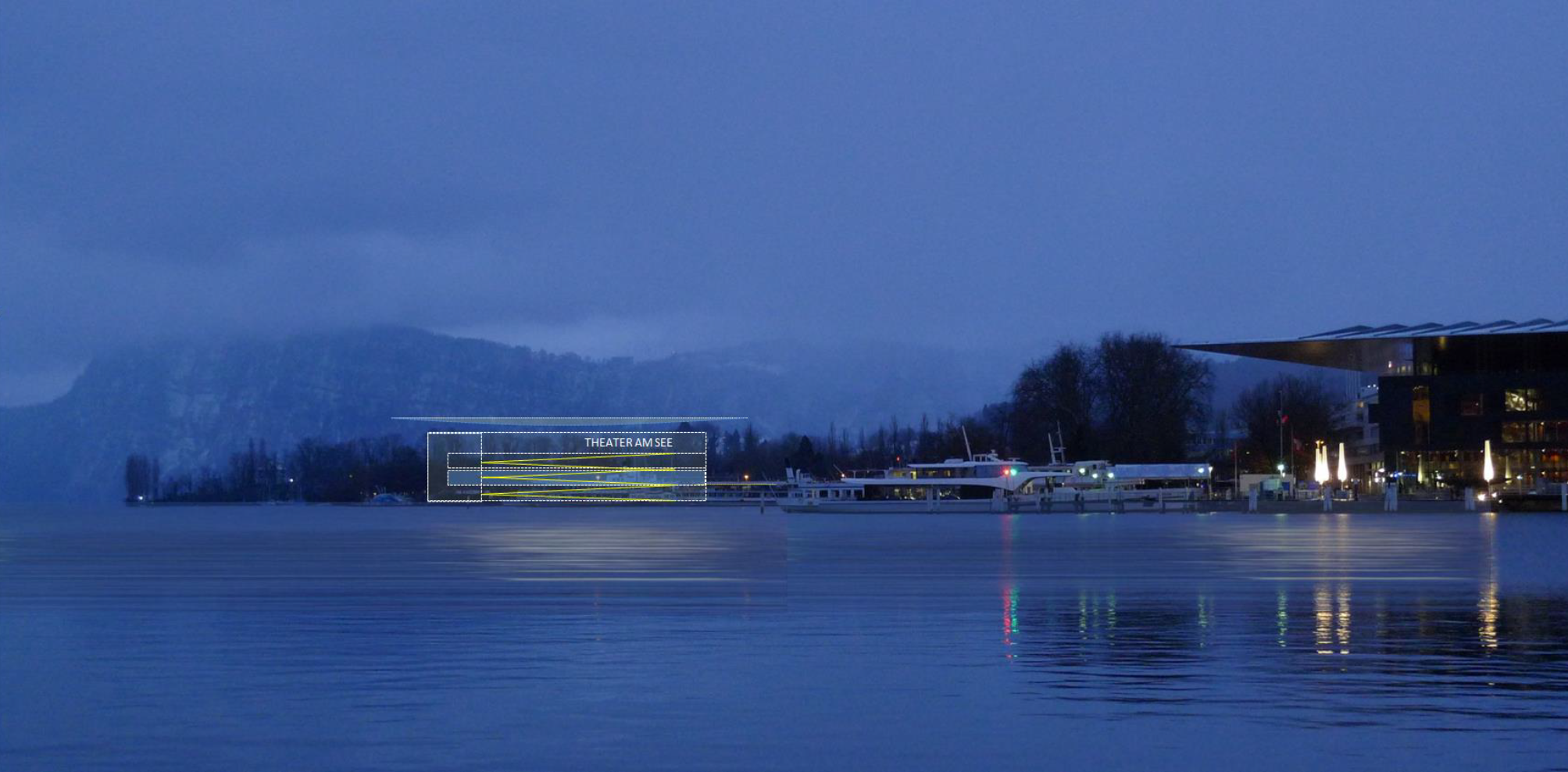 Theater am See